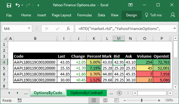 Example of Yahoo Finance Options
