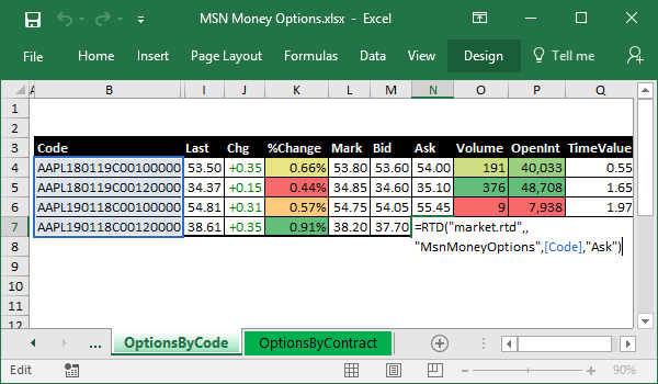 Options in Microsoft Excel from MSN Money by option contract names