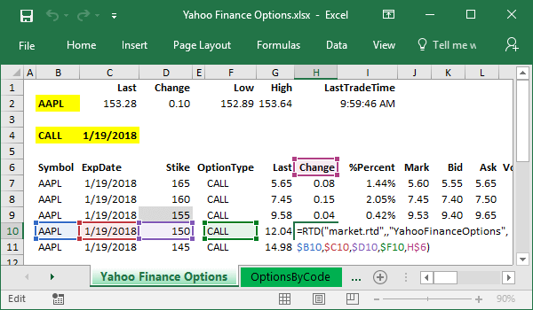 Yahoo finance apple stock options