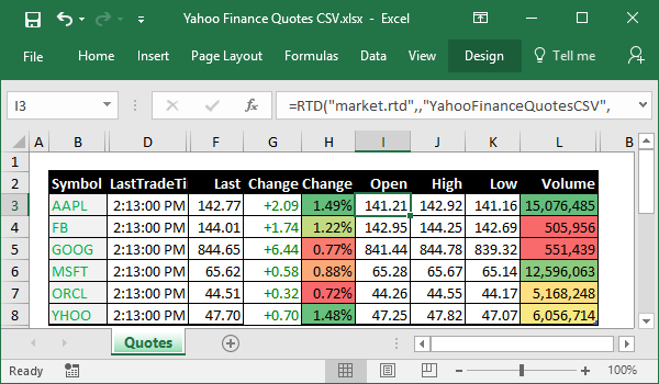 KB: Historical Prices from Google Finance to Excel