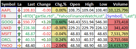 Stock Quotes from Yahoo! Finance in Excel